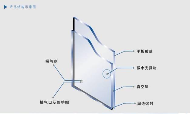 真空隔音玻璃